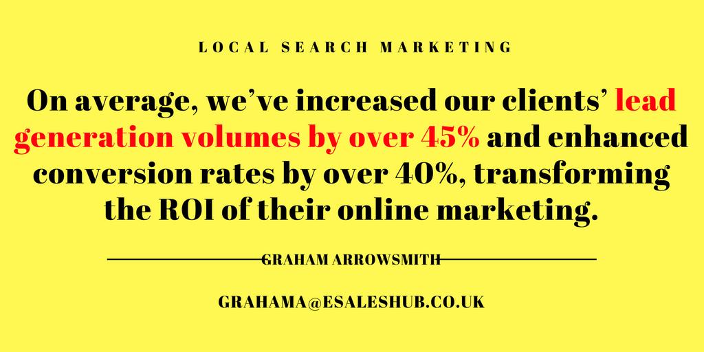localsearchmarketing, set, ppc, googleadwords, Adwords, google, ranking, landing pages, conversions, lead generation